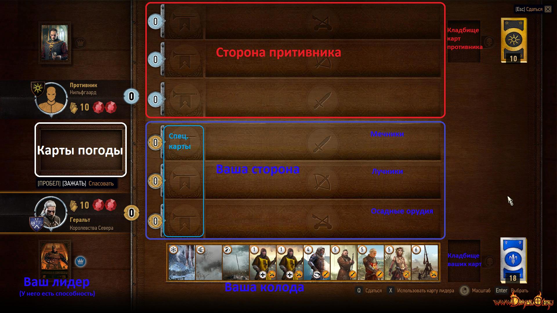 Ведьмак 3 где играть гвинт